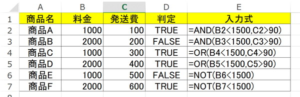 AND、OR、NOT関数の使い方1