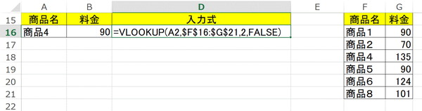 VLOOKUP関数の説明1