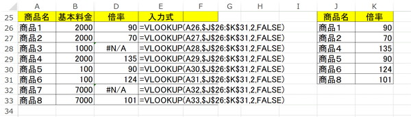 VLOOKUP関数の説明3
