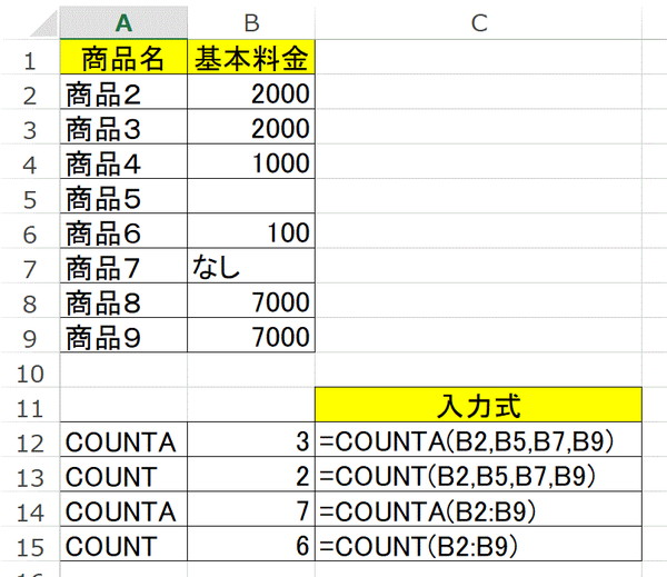 COUNT関数の説明1