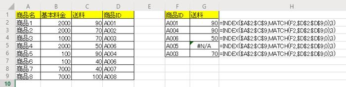 INDEX関数+MATCH関数の説明1
